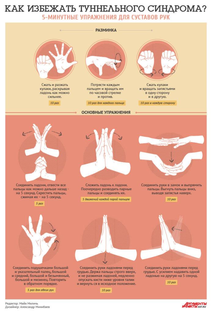Упражнения для снятия туннельного синдрома