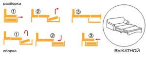 диван конструкция Выкатной