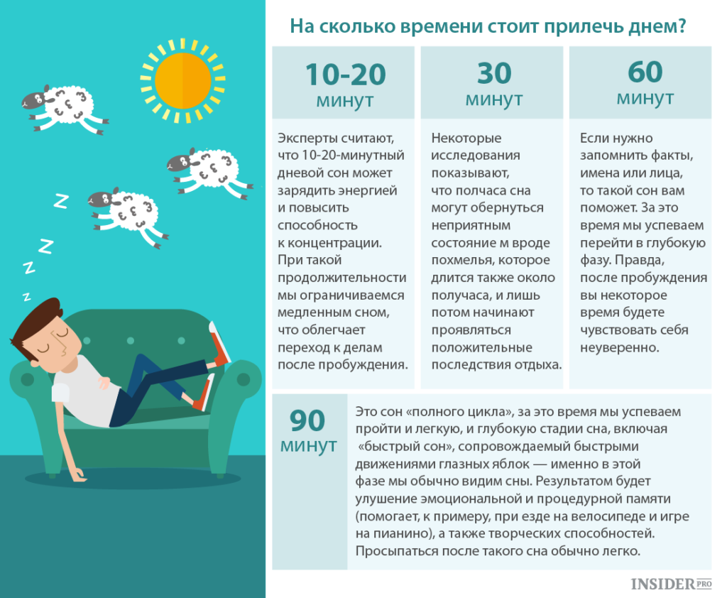 Как видим недостаток и злоупотребление ночным отдыхом в равных степенях сказывается на организме человека негативно.