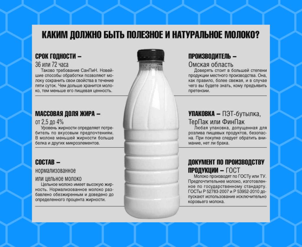 Каким должно быть полезное и натуральное молоко.