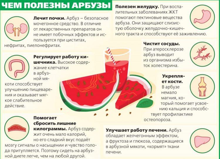 Чем полезны арбузы.