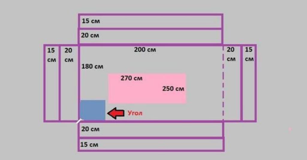 Схема выкройки простыни на резинке