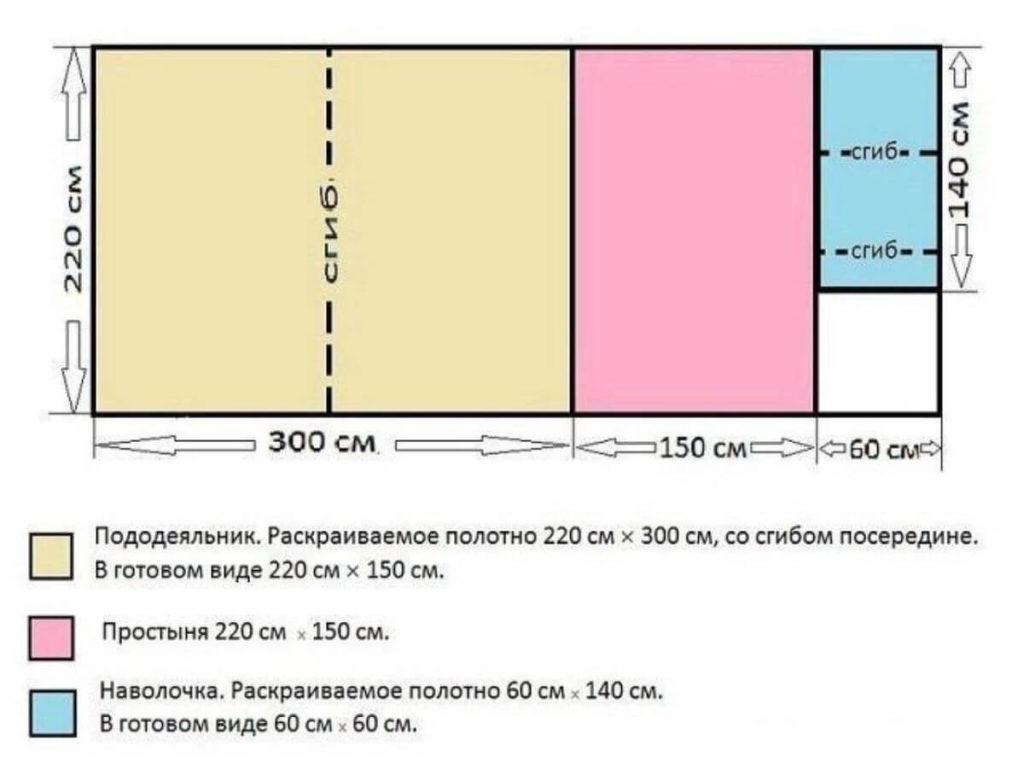 vykrojka-2-1024x768.jpg
