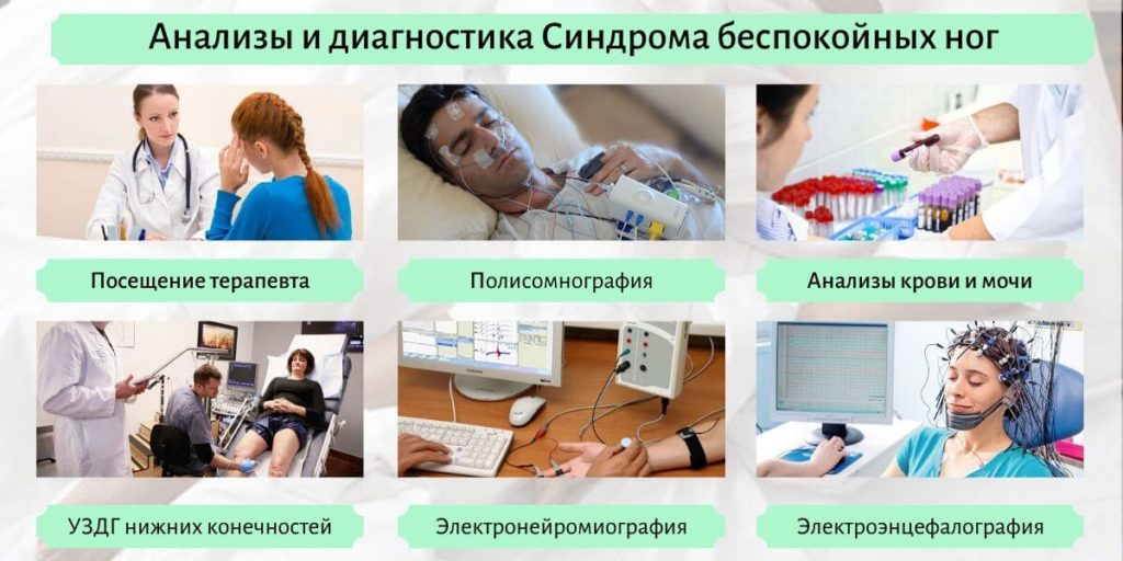 диагностика СБН