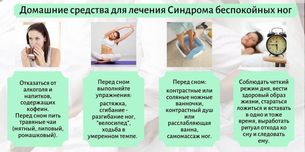 домашние способы лечения СБН