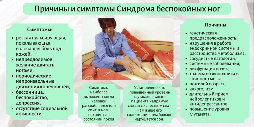 синдром подвижных ног
