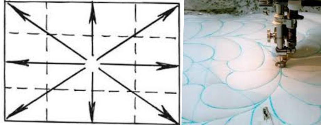 Схема направления рисунка