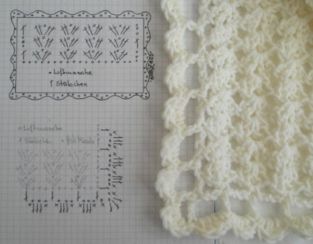 Схема вязания крючком для одеяла