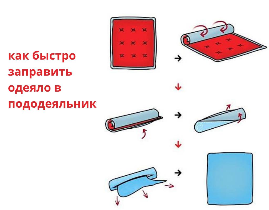 Как быстро заправить одеяло в пододеяльник
